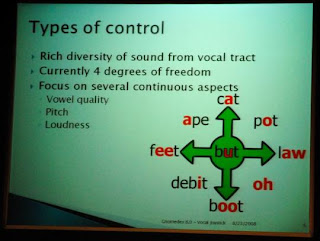 Image of an explantory guide to the Vocal Joystick.