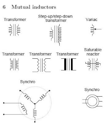 blog nya achmad rais simbol komponen elektronika