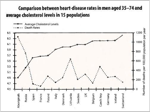 heart disease statistics 2010. heart disease statistics.