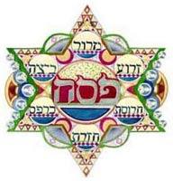 Fiestas judías