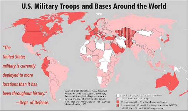 US Military