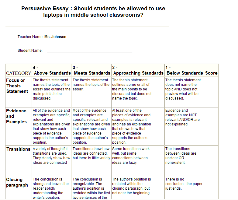 easy rubric for persuasive essay Address all 10 common core standards for grades 3, 4, 5, and 6 teach your students how to evaluate their own writing with kid-friendly rubrics based on common core grade-level expectations, criteria are clear and scoring is simple bonus for parcc states: this rubrics/checklist system also develops skills required for parcc assessments.