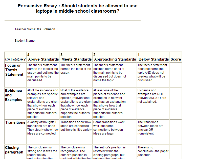 persuasive essay grading rubric Evaluating a college writing sample rubric criteria / scale-3- exceeds expectations essay some evidence of critic analysis.