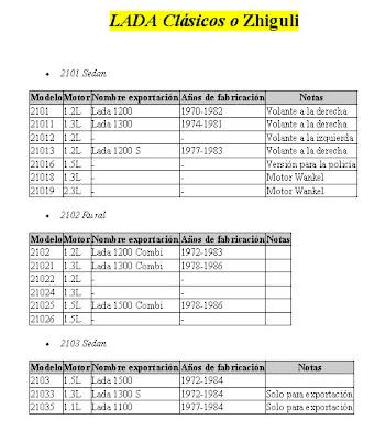 versiones de 210XX laika Clasicos+1