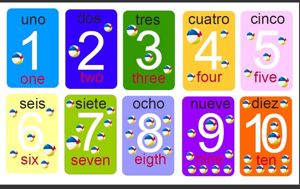 Los números 1-10   SPANISH Wikia   Fandom powered by Wikia