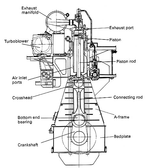 2 cycle engine pictures