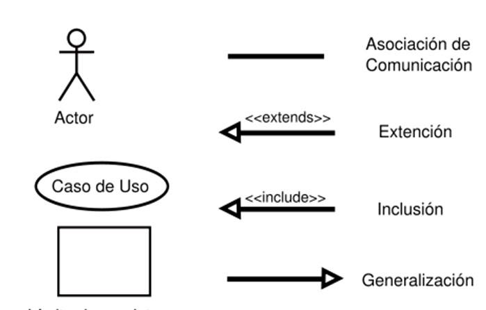 fundamentos de bases de datos  noviembre 2010
