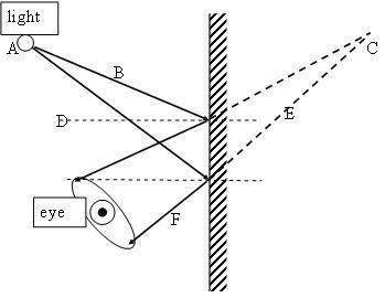 diverging lens ray diagram worksheet mirror ray diagram worksheet elsavadorla. Black Bedroom Furniture Sets. Home Design Ideas