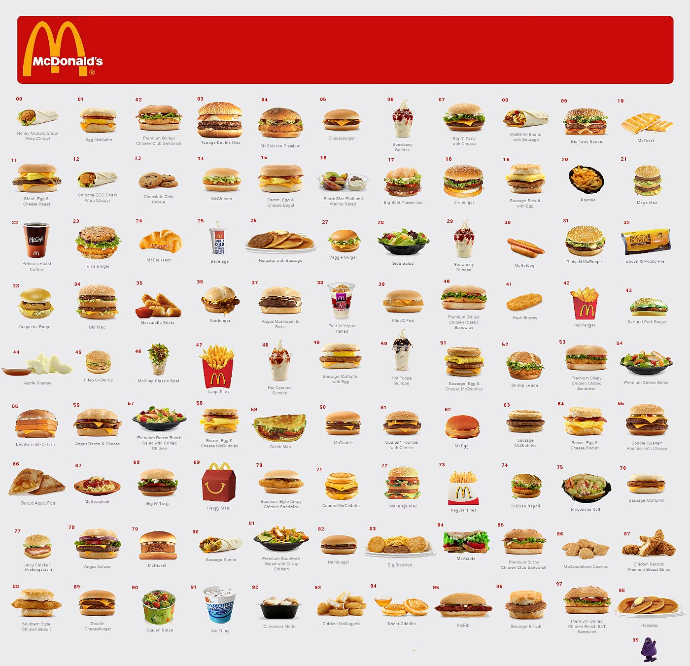 an analysis of mc donalds health menu This is a comprehensive case analysis of mcdonald's health professionals and consumer activists accuse mcdonald documents similar to mcdonald's case study.