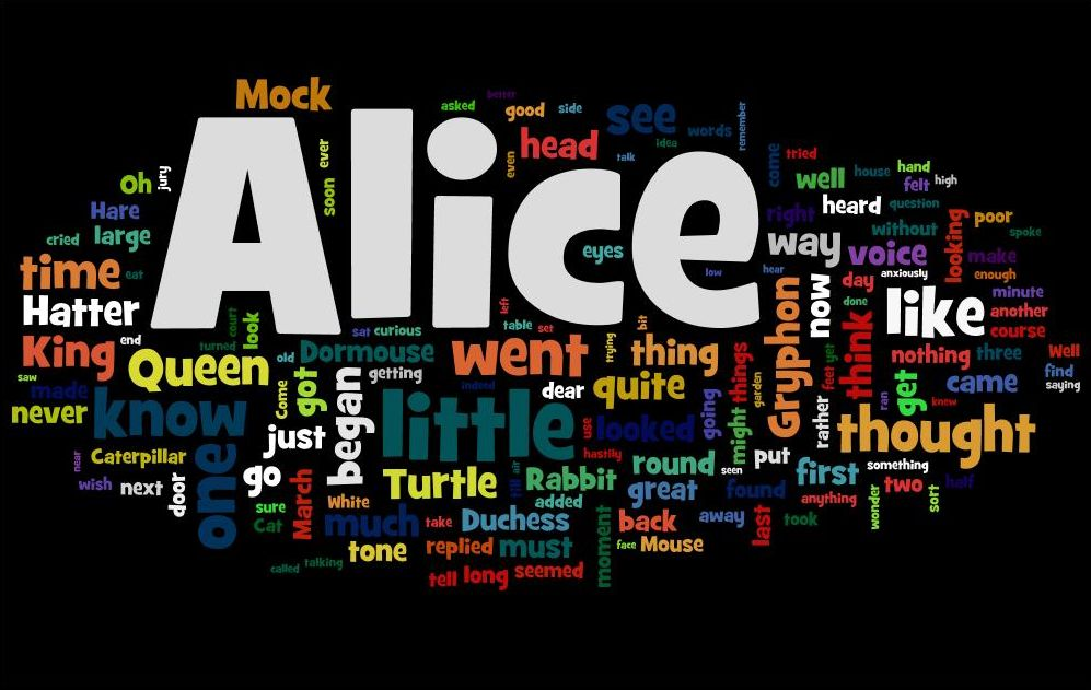 The Wordle Collection: Lewis Carroll's Alice's Adventures in ...
