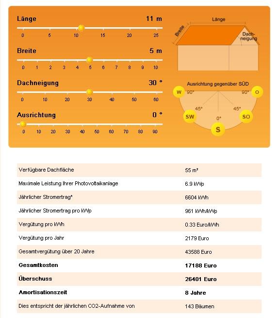 orange solar news neuer solar rechner auf der homepage. Black Bedroom Furniture Sets. Home Design Ideas