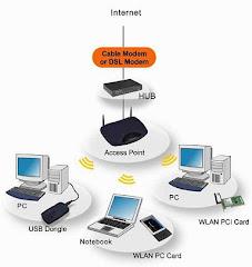 Network komputer