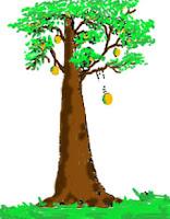 Dijatuhkan dari dari sebuah pohon merupakan contoh gerak jatuh bebas
