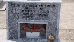 Ανδρών επιφανών πασα γη τάφος