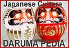 Daruma Museum Japan