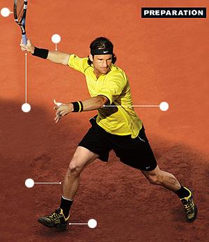 Backhand : sebuah pukulan di mana punggung tangan yang memegang