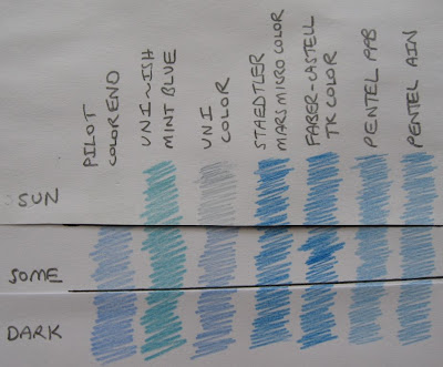 blue lead fade test 1