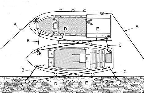 l 39 entretien d 39 un bateau les taquets d 39 amarrage coinceur d 39 coute les bittes. Black Bedroom Furniture Sets. Home Design Ideas