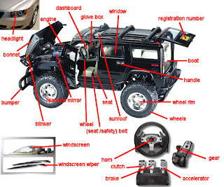 Do you study English?: Car parts