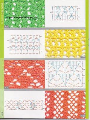 puntos crochet. Puntos Calados al Crochet