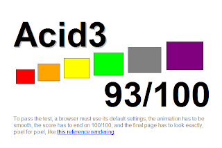 Imagen del the acid test con chrome 6.0.472.53