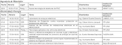 Imagen del programa sobre Ingeniería de Materiales, Electricidad y Energía