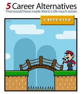Imagen de los oficios alternativos para Mario