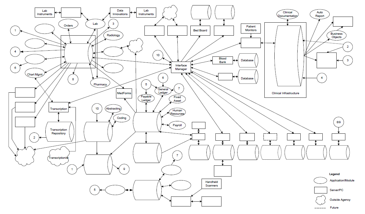 W2 network diagram examples cck11 pooptronica Choice Image