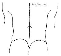 du channel