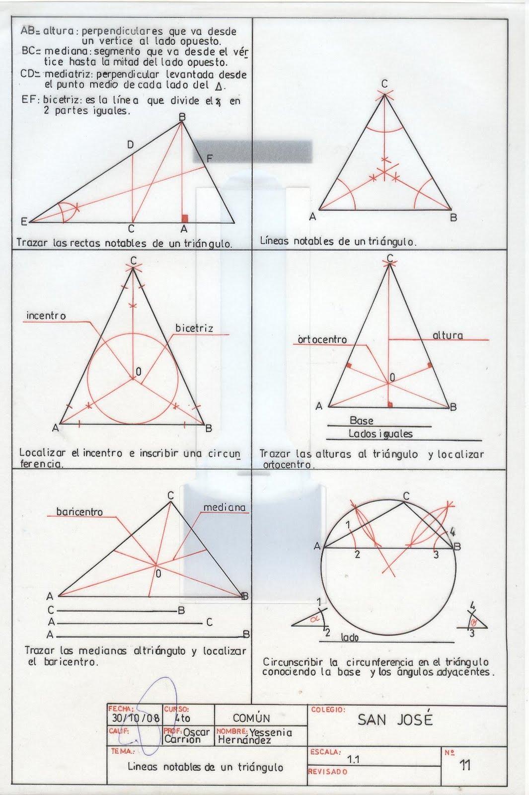 Dibujo t cnico for Puerta que abre para los dos lados