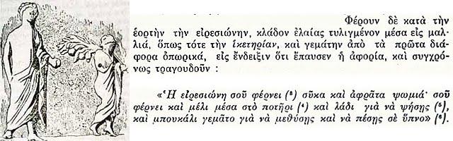 Ηλιούγεννα - Το αρχαίο Ελληνικό έθιμο των Χριστουγέννων