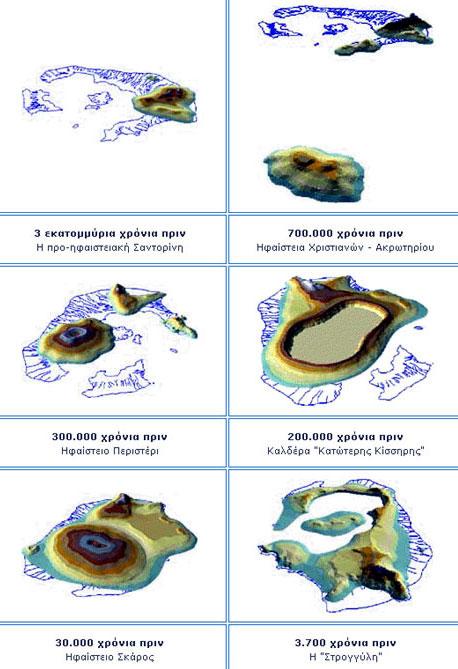 ΘΗΡΑ 1613 π.Χ.: Η μεγαλύτερη έκρηξη ηφαιστείου που γνώρισε η Ανθρωπότητα  SANT1
