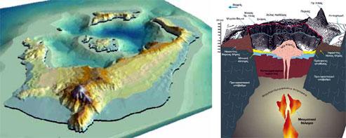 ΘΗΡΑ 1613 π.Χ.: Η μεγαλύτερη έκρηξη ηφαιστείου που γνώρισε η Ανθρωπότητα  SANT3