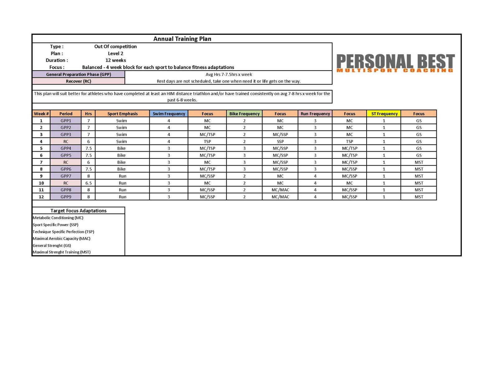 Photo sample training plan images