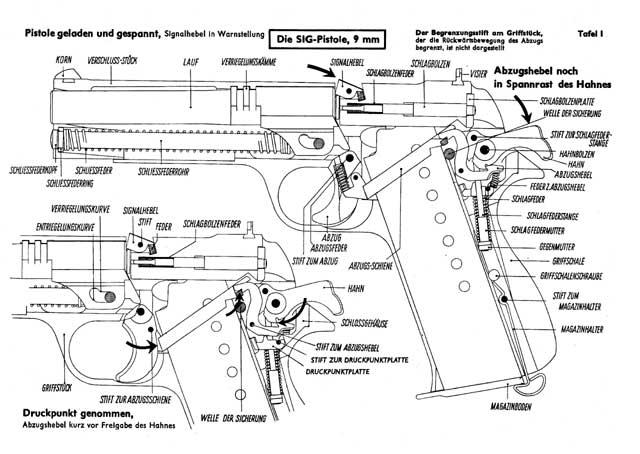 Murderous Musings: Handgun Errors