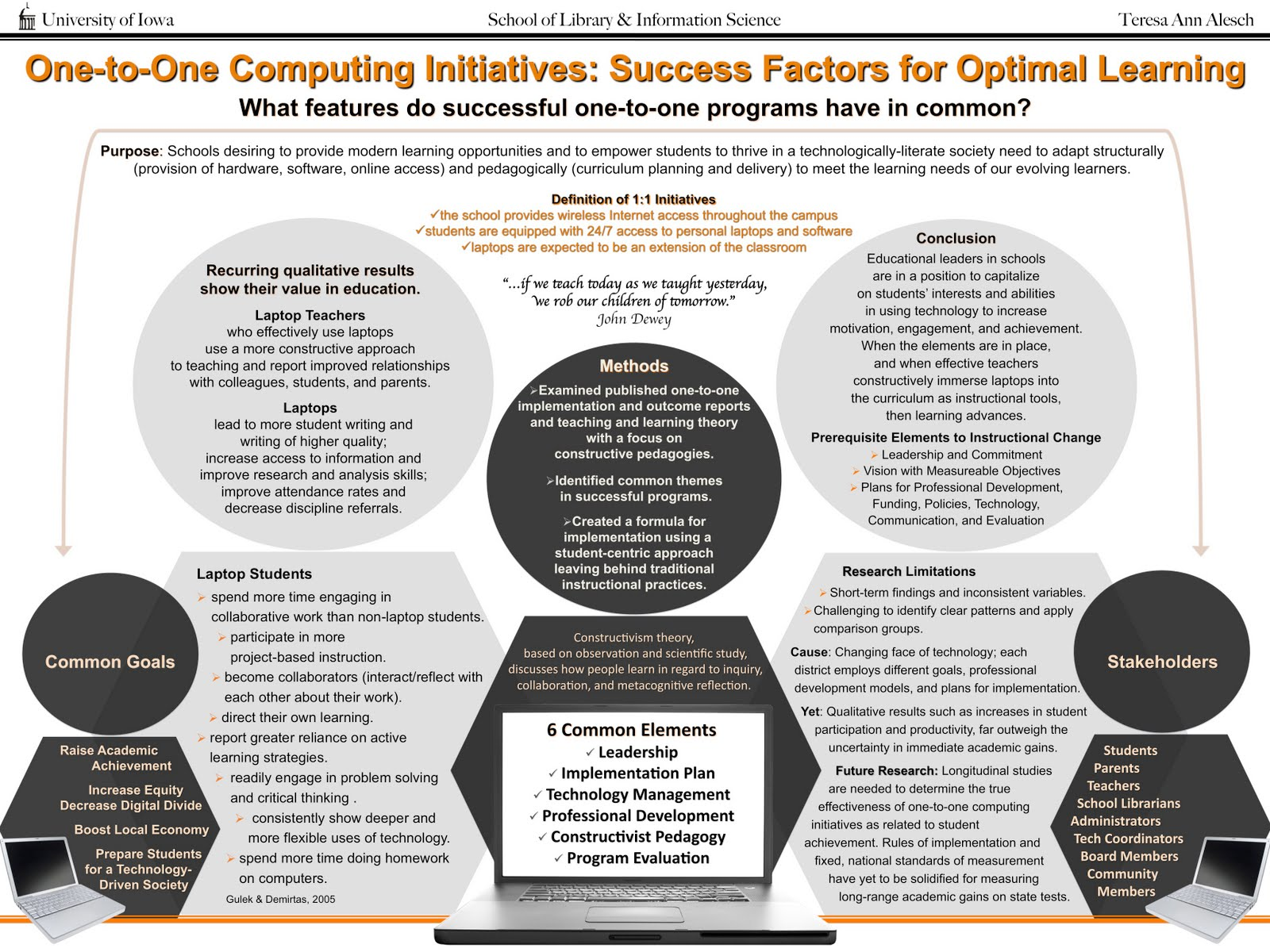 using technology to increase academic success Academic success centers: resource utilization 2 abstract this project addresses the current utilization of services and practices at an academic success.