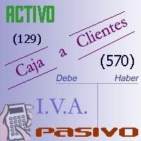 ACTIVO Y PASIVO