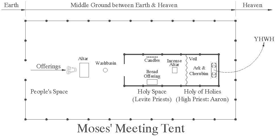 Tents Temples u0026 Churches  sc 1 st  Amazing Catechists & Tents Temples u0026 Churches - Amazing Catechists