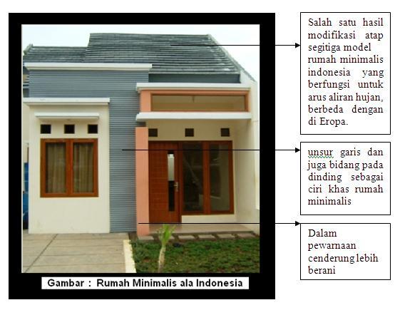 Secara umum rumah dengan gaya minimalis ini mempunyai ciri-ciri yang ...