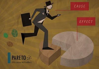 Парите функционират на база не твърде логични принципи