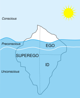 the development of the super ego essay [8] freud developed his concept of the super-ego from an earlier combination of   three essays on the theory of sexuality (1905), by sigmund freud in 1915.