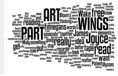 Wordle OM