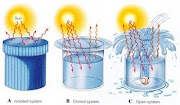 Ancaman Ozon Bolong