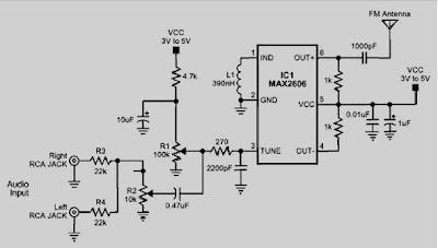 Pemancar Fm 88-108Mhz