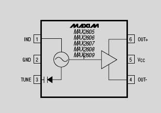 Pin IC MAX2606