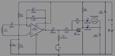 Pendeteksi Sinyal Electromagnetic