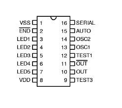 IC HT2844