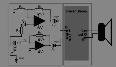 Power Amplifier BTL