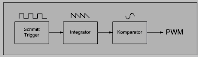 Diagram Pwm Controller