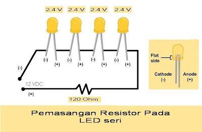 LED Seri